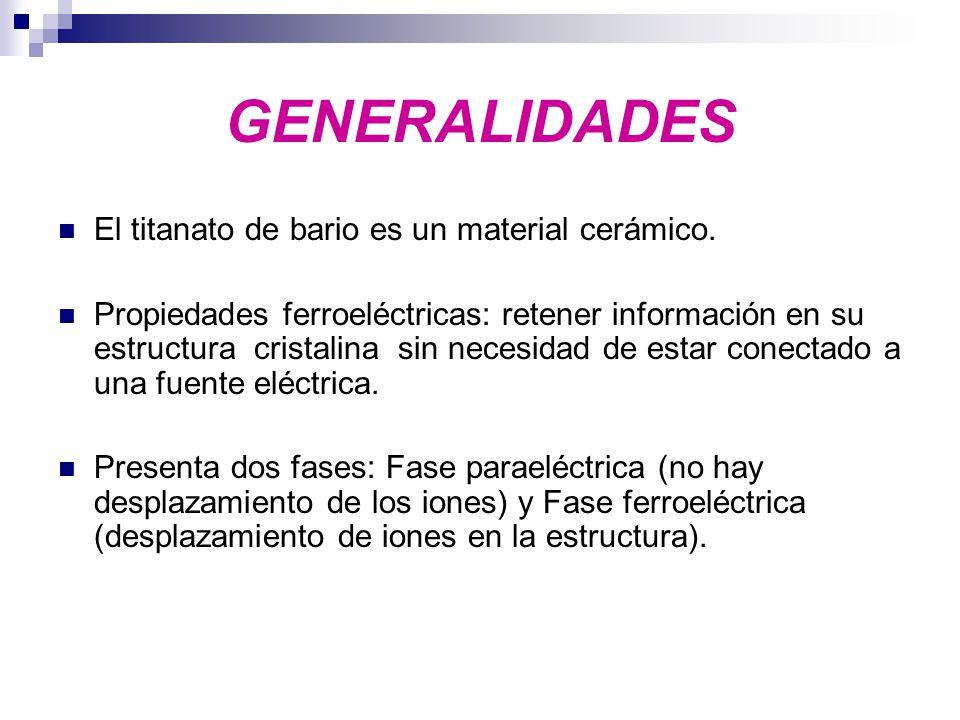 GENERALIDADES El titanato de bario es un material cerámico.