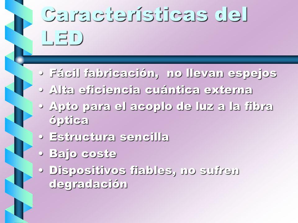 Características del LED
