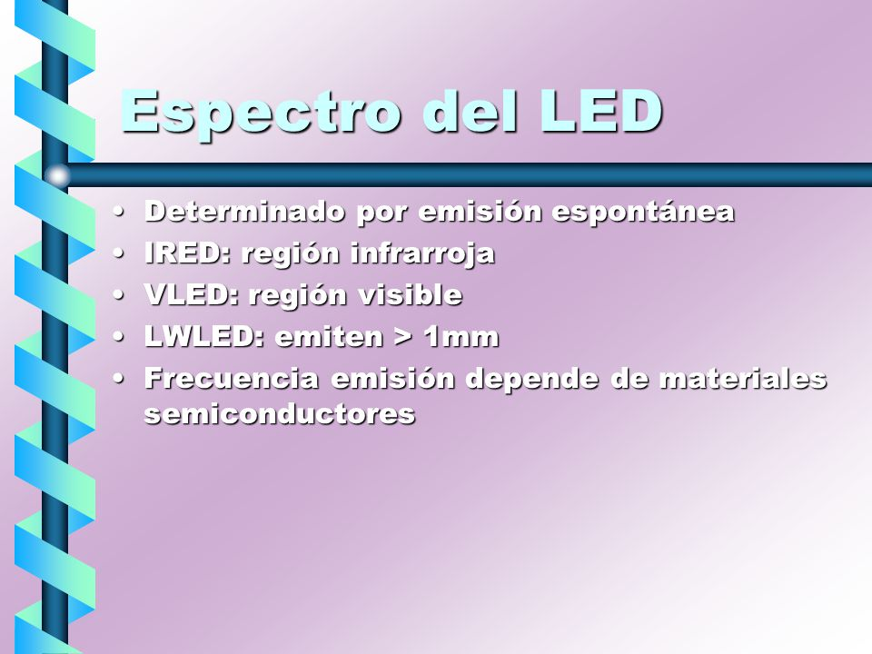 Espectro del LED Determinado por emisión espontánea