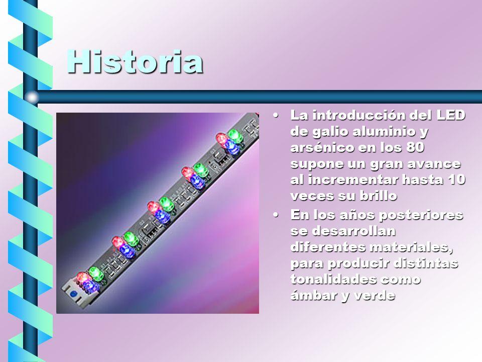 Historia La introducción del LED de galio aluminio y arsénico en los 80 supone un gran avance al incrementar hasta 10 veces su brillo.