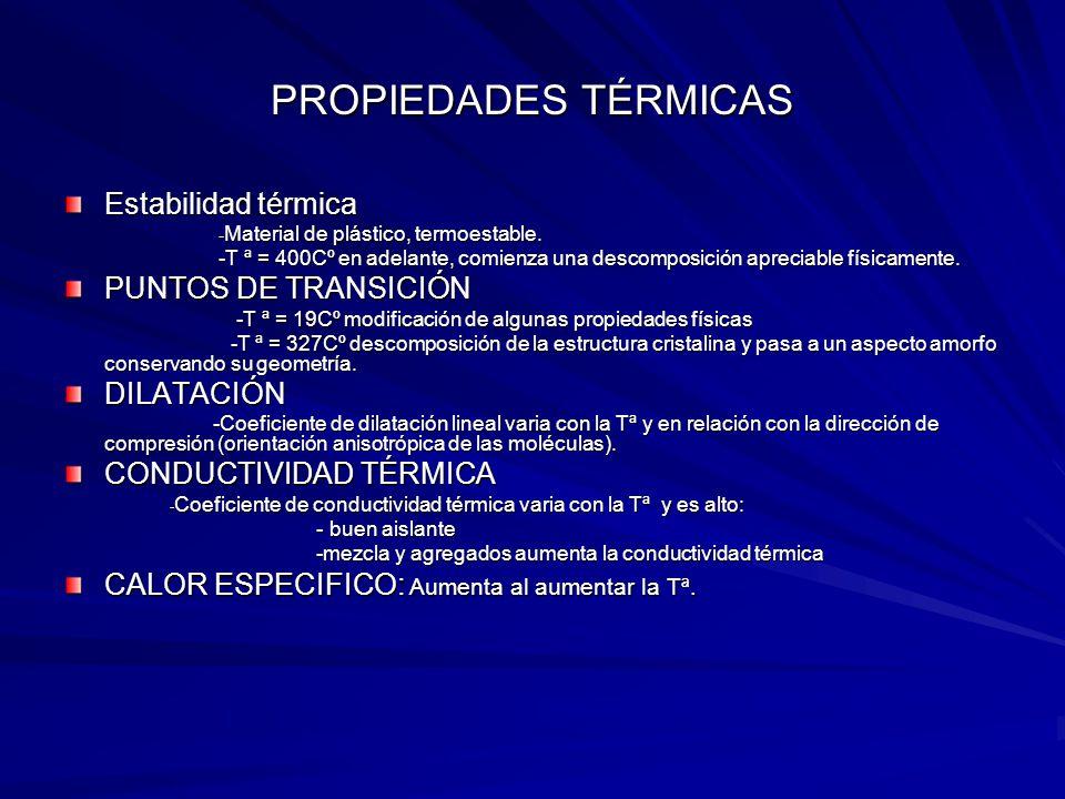 PROPIEDADES TÉRMICAS Estabilidad térmica PUNTOS DE TRANSICIÓN