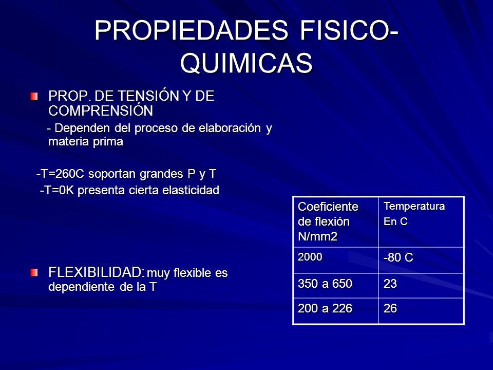 PROPIEDADES FISICO-QUIMICAS