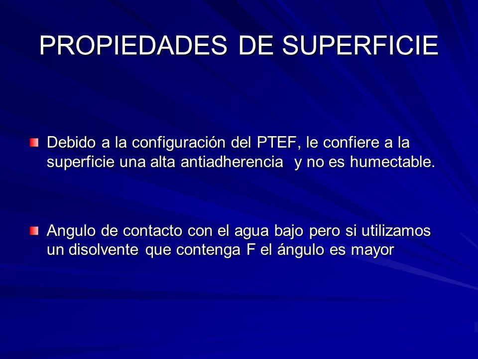 PROPIEDADES DE SUPERFICIE