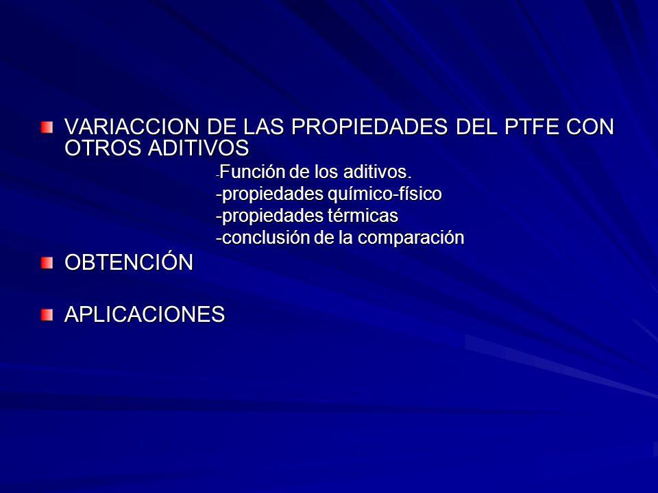 VARIACCION DE LAS PROPIEDADES DEL PTFE CON OTROS ADITIVOS