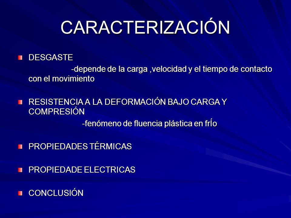 CARACTERIZACIÓN DESGASTE