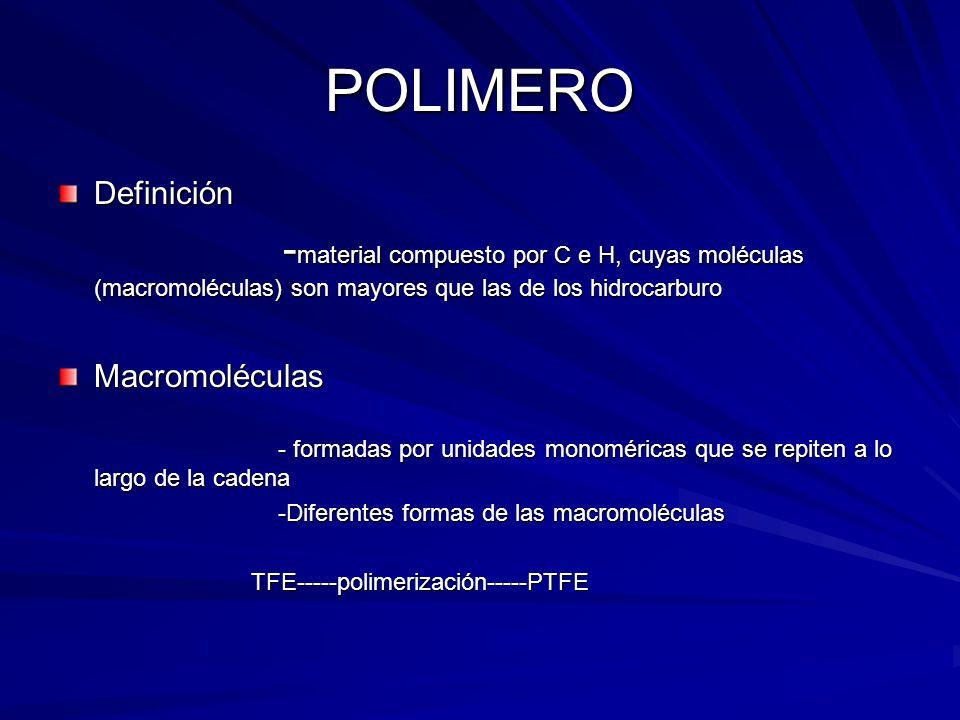 POLIMERO Definición. -material compuesto por C e H, cuyas moléculas (macromoléculas) son mayores que las de los hidrocarburo.