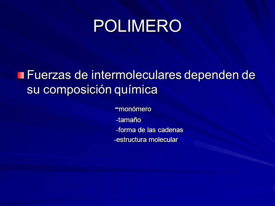 POLIMERO Fuerzas de intermoleculares dependen de su composición química. -monómero. -tamaño. -forma de las cadenas.