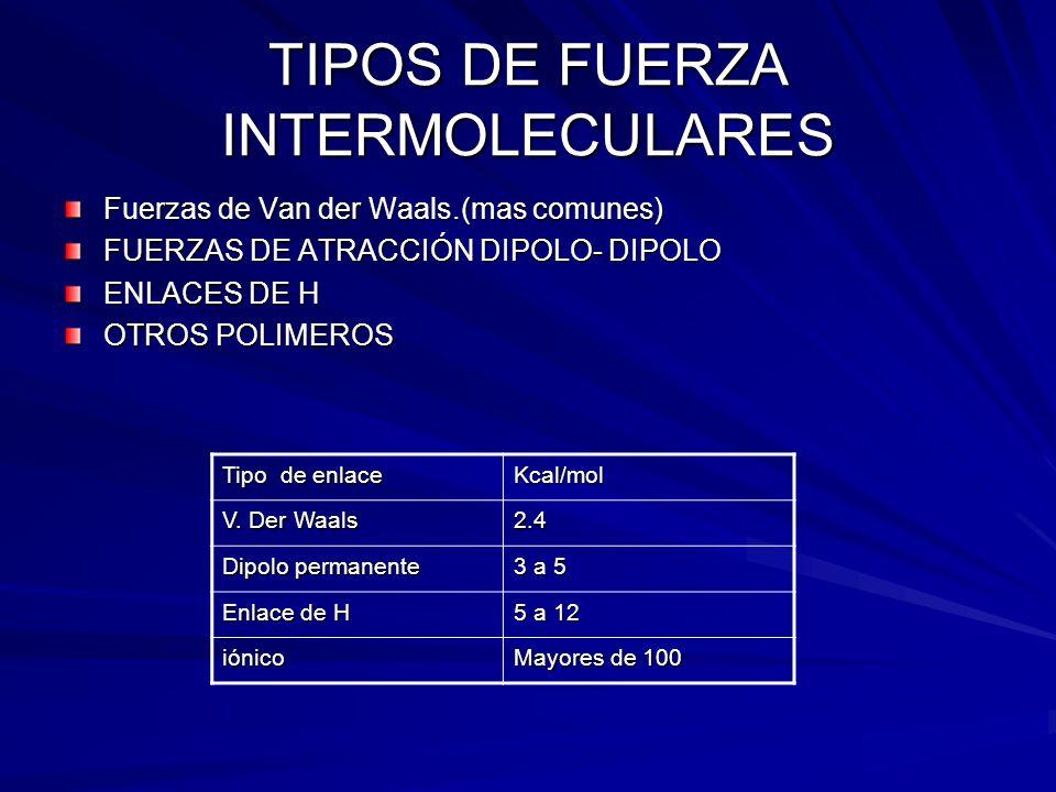 TIPOS DE FUERZA INTERMOLECULARES
