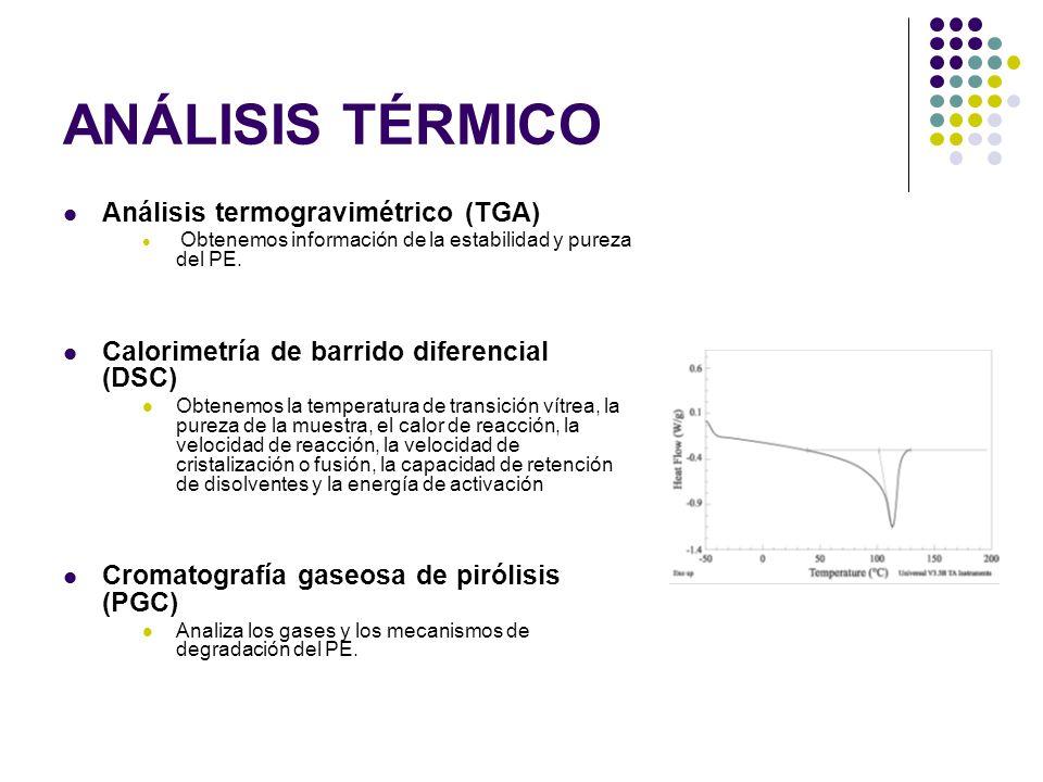 ANÁLISIS TÉRMICO Análisis termogravimétrico (TGA)