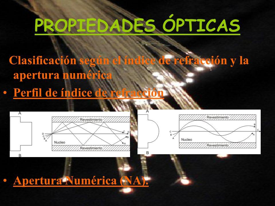 PROPIEDADES ÓPTICAS Clasificación según el índice de refracción y la apertura numérica. Perfil de índice de refracción.