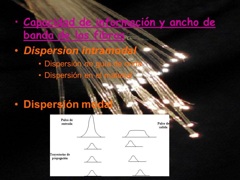Capacidad de información y ancho de banda de las fibras :