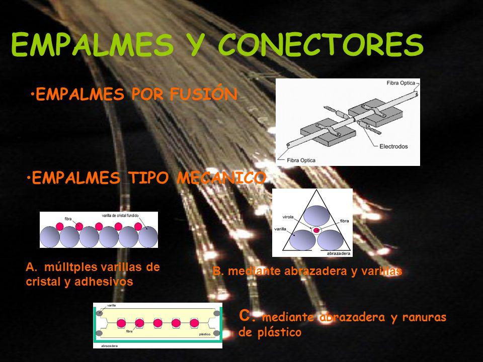 EMPALMES Y CONECTORES EMPALMES POR FUSIÓN EMPALMES TIPO MECANICO