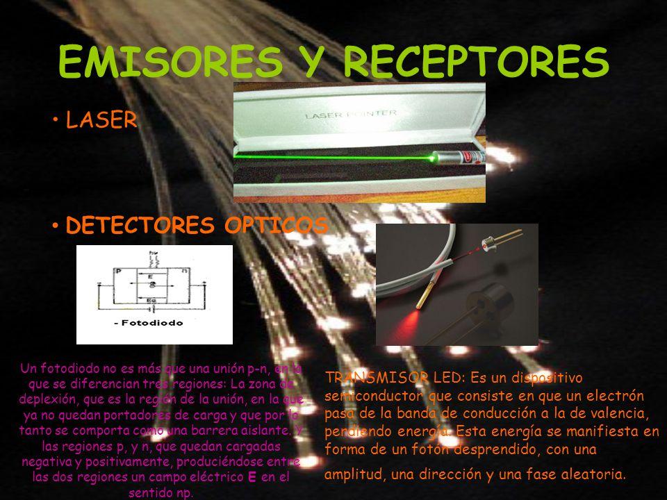 EMISORES Y RECEPTORES LASER DETECTORES OPTICOS