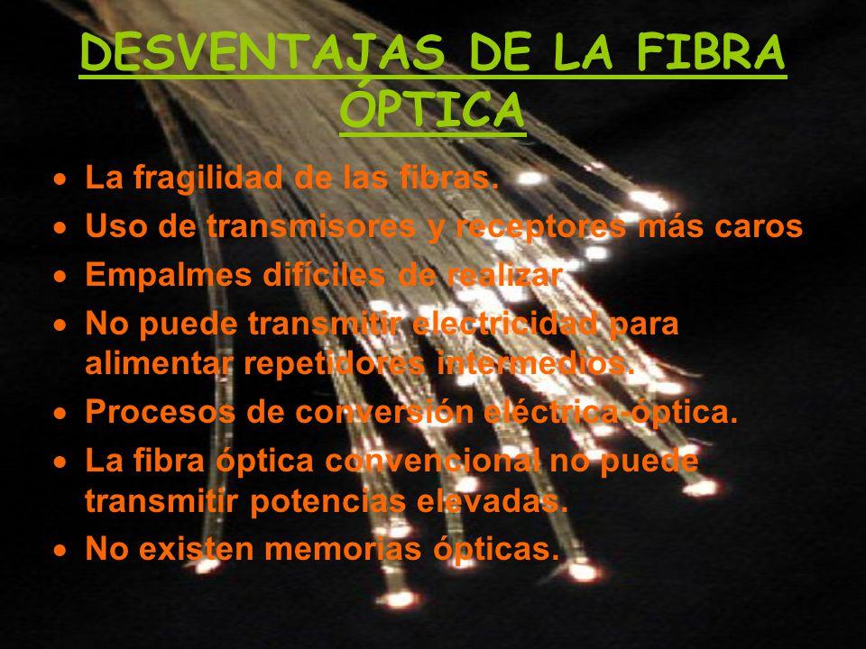 DESVENTAJAS DE LA FIBRA ÓPTICA
