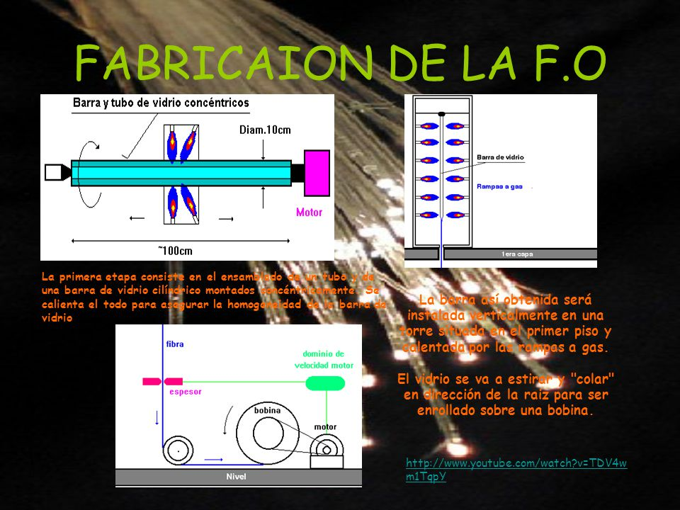 FABRICAION DE LA F.O La barra así obtenida será instalada verticalmente en una torre situada en el primer piso y calentada por las rampas a gas.