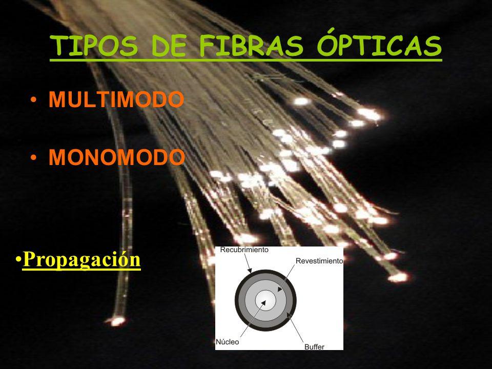 TIPOS DE FIBRAS ÓPTICAS