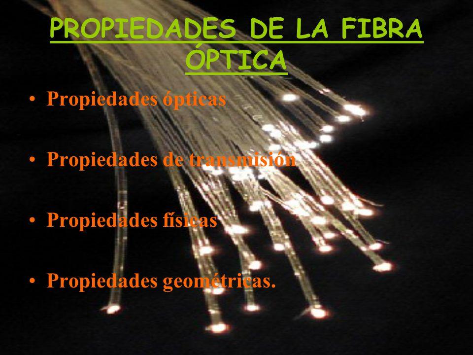 PROPIEDADES DE LA FIBRA ÓPTICA
