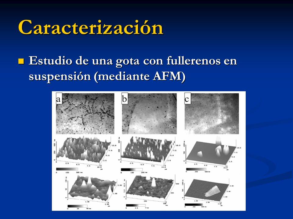 Caracterización Estudio de una gota con fullerenos en suspensión (mediante AFM)
