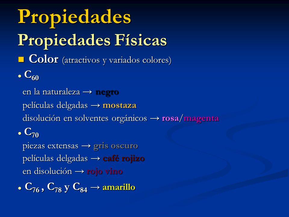 Propiedades Propiedades Físicas