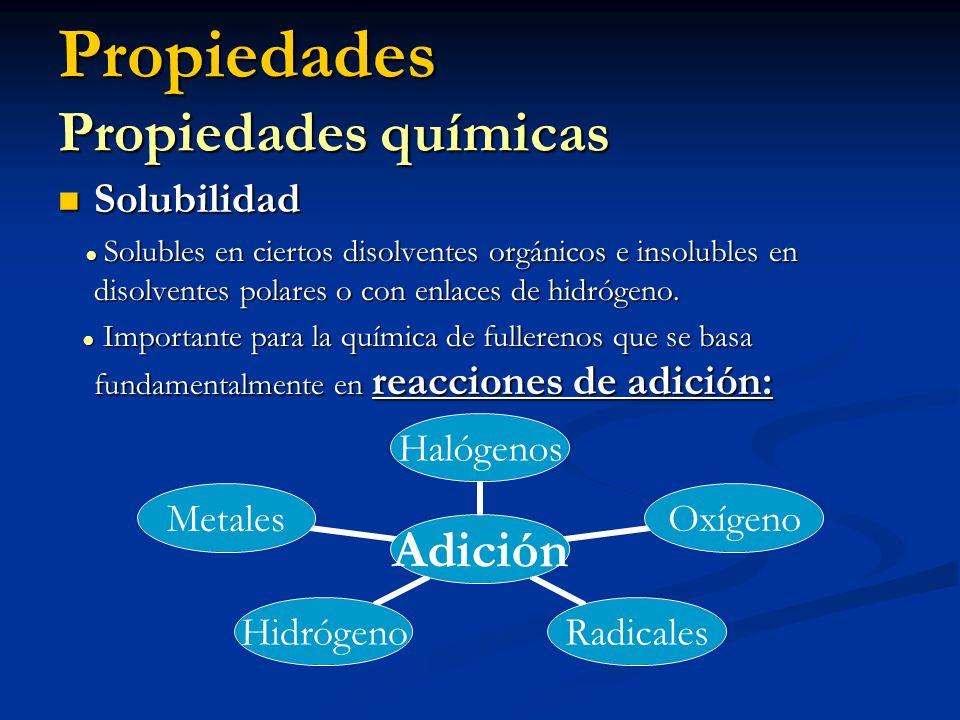 Propiedades Propiedades químicas