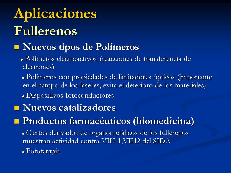 Aplicaciones Fullerenos