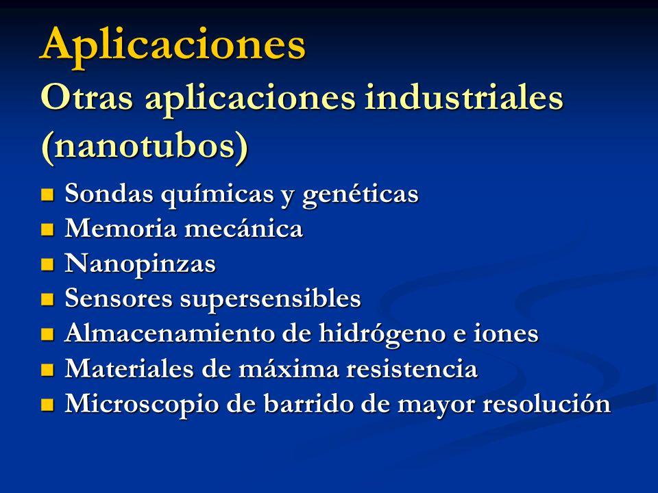 Aplicaciones Otras aplicaciones industriales (nanotubos)
