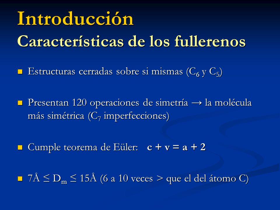 Introducción Características de los fullerenos