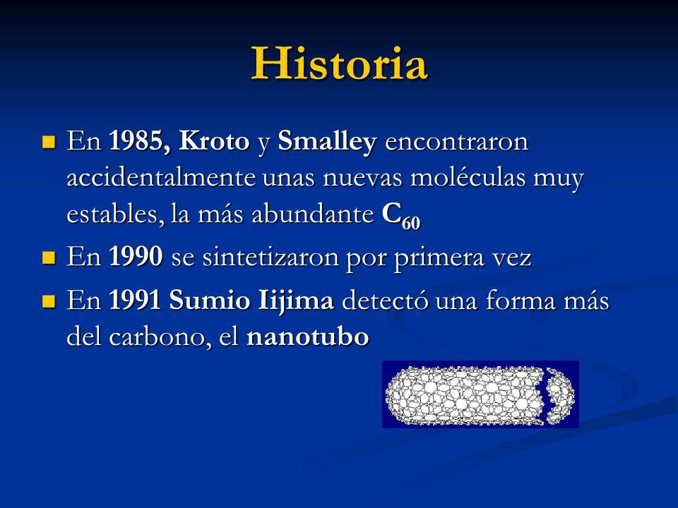 Historia En 1985, Kroto y Smalley encontraron accidentalmente unas nuevas moléculas muy estables, la más abundante C60.