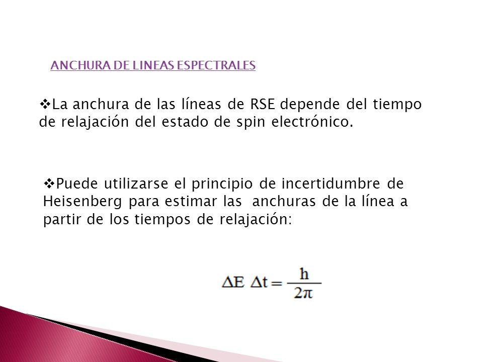 ANCHURA DE LINEAS ESPECTRALES