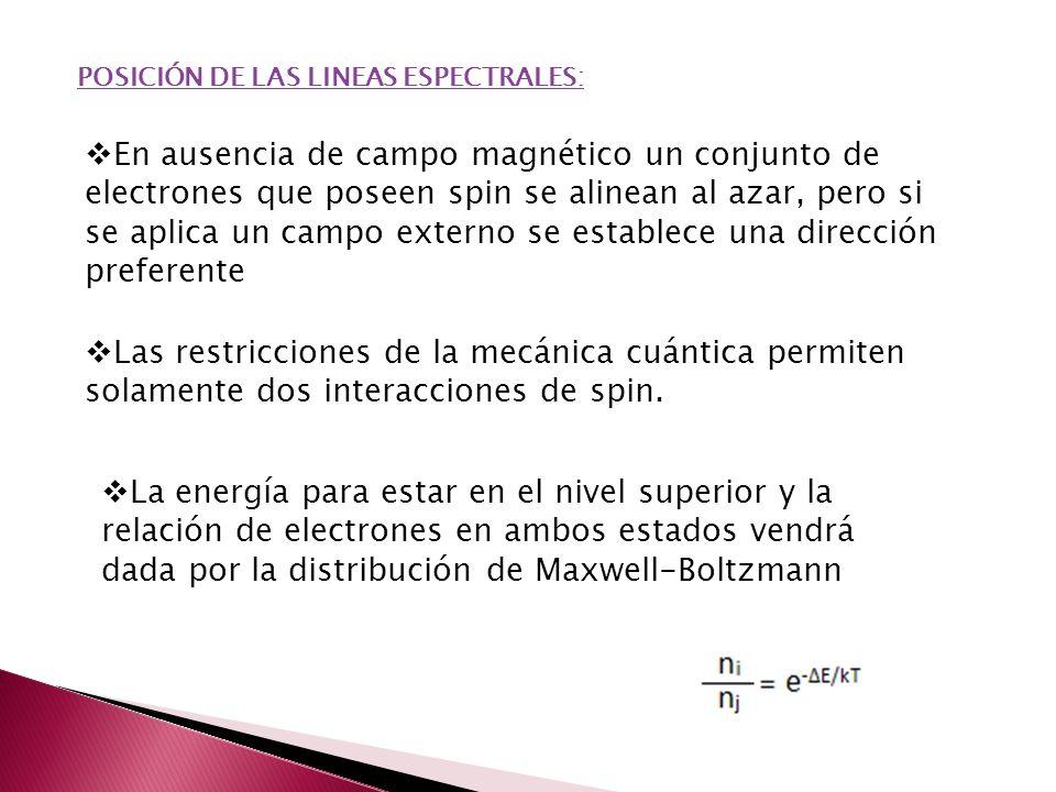 POSICIÓN DE LAS LINEAS ESPECTRALES: