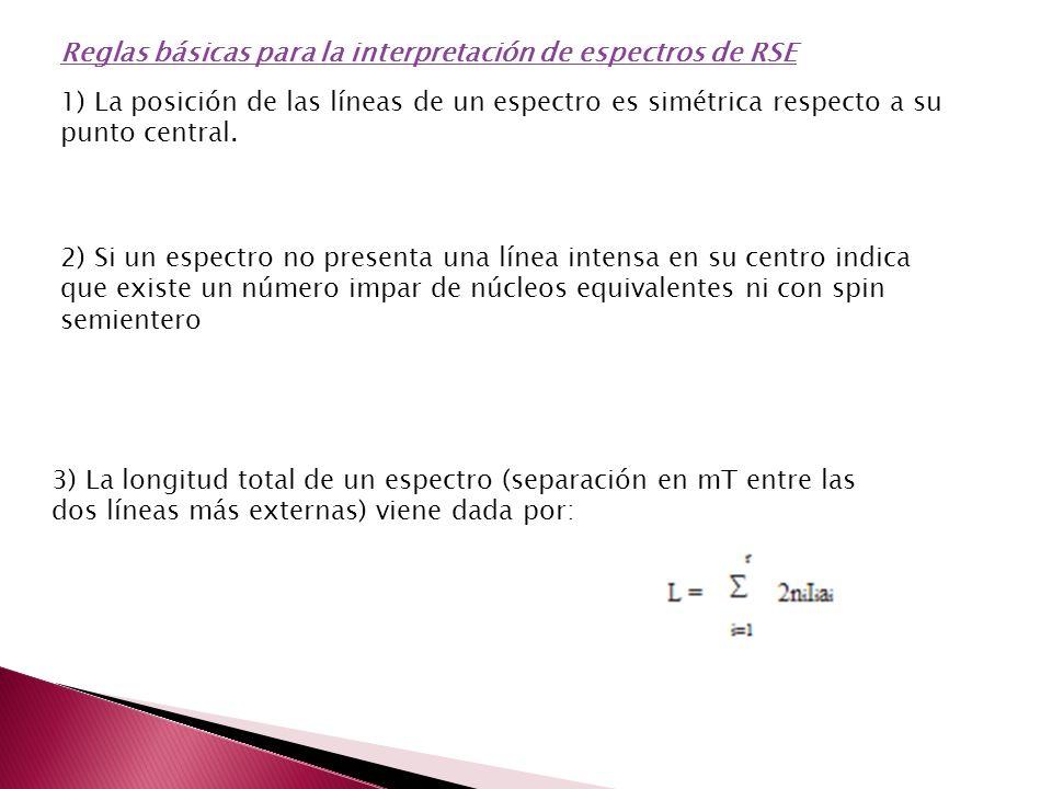 Reglas básicas para la interpretación de espectros de RSE