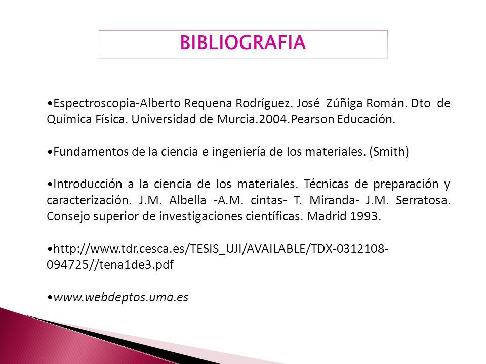 BIBLIOGRAFIA Espectroscopia-Alberto Requena Rodríguez. José Zúñiga Román. Dto de Química Física. Universidad de Murcia.2004.Pearson Educación.