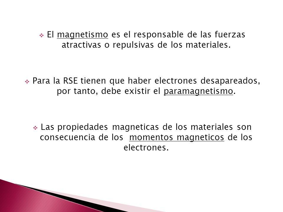 El magnetismo es el responsable de las fuerzas atractivas o repulsivas de los materiales.