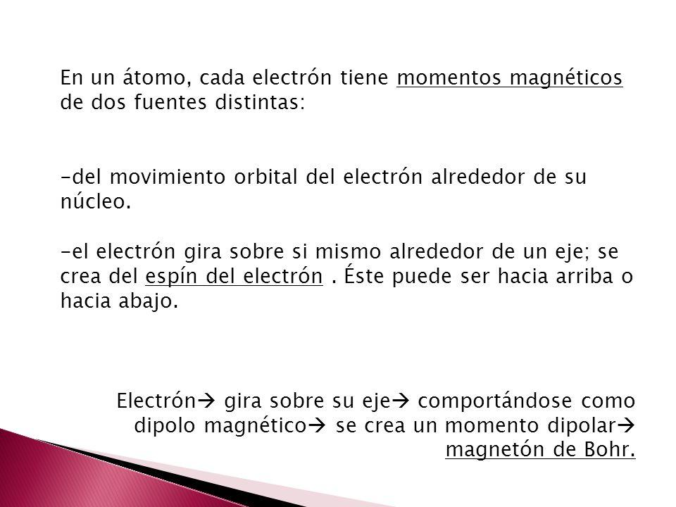 En un átomo, cada electrón tiene momentos magnéticos de dos fuentes distintas: