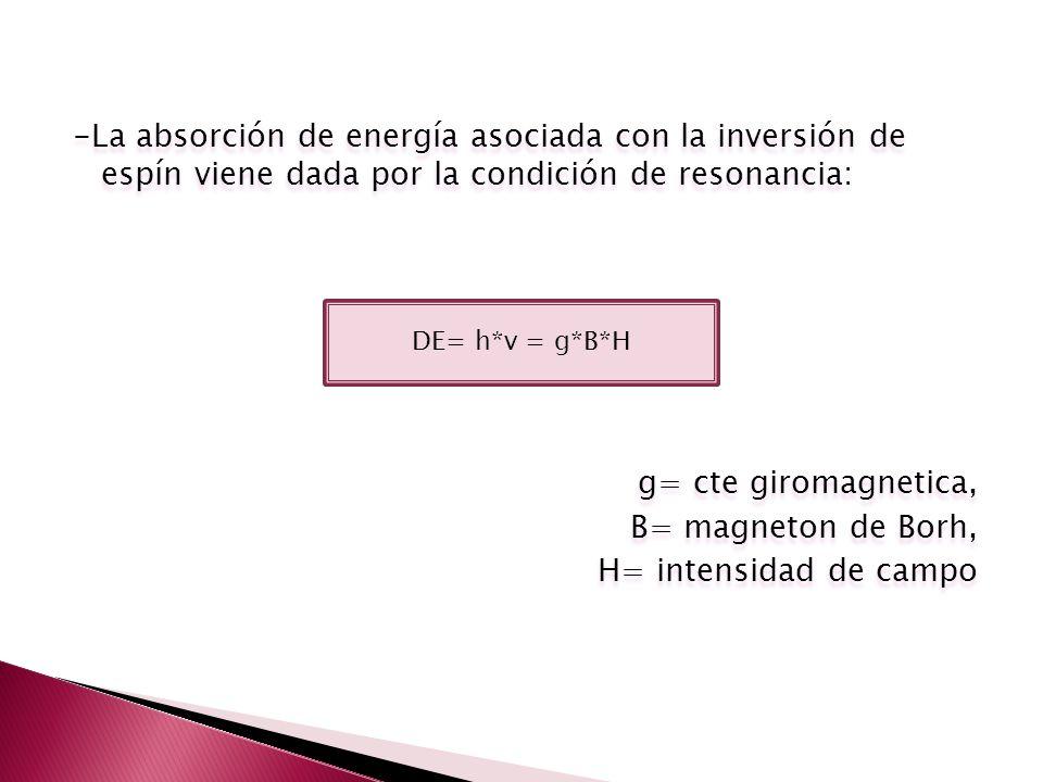 -La absorción de energía asociada con la inversión de espín viene dada por la condición de resonancia: