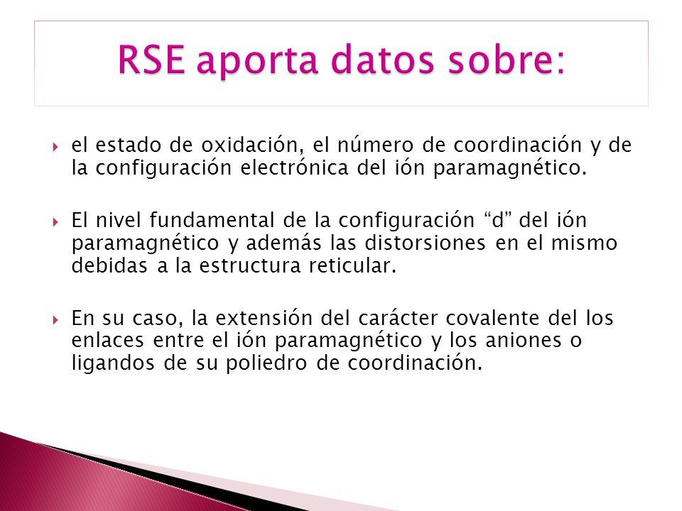 RSE aporta datos sobre: