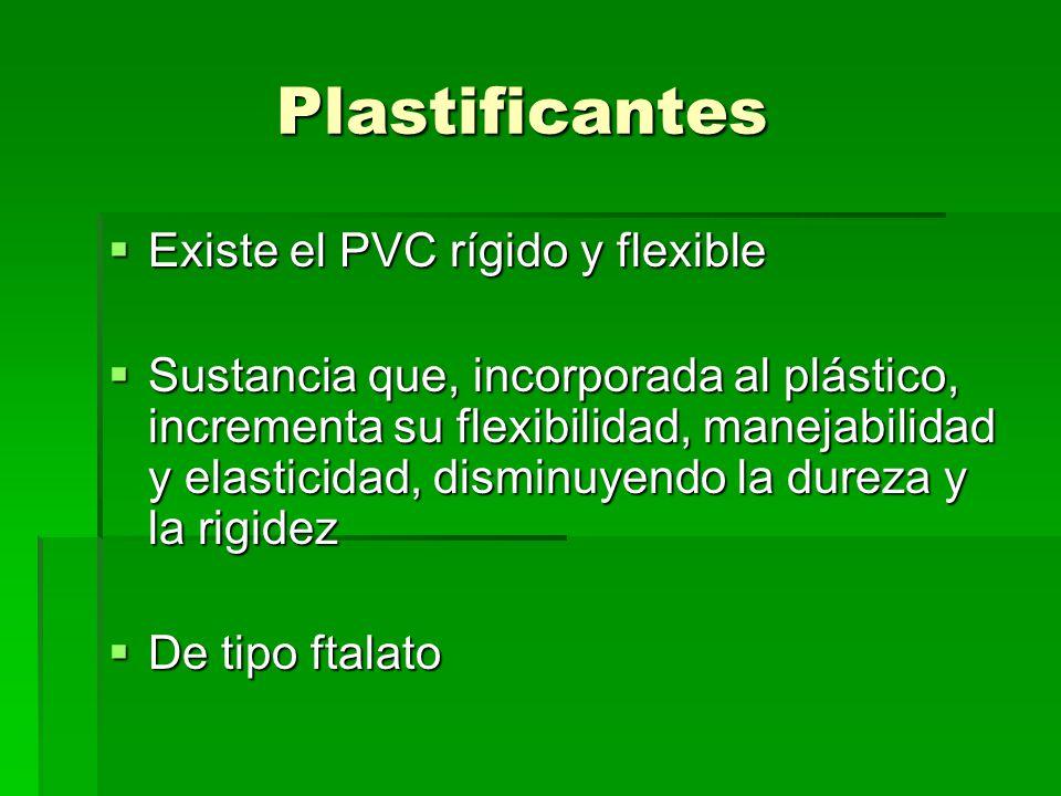 Plastificantes Existe el PVC rígido y flexible