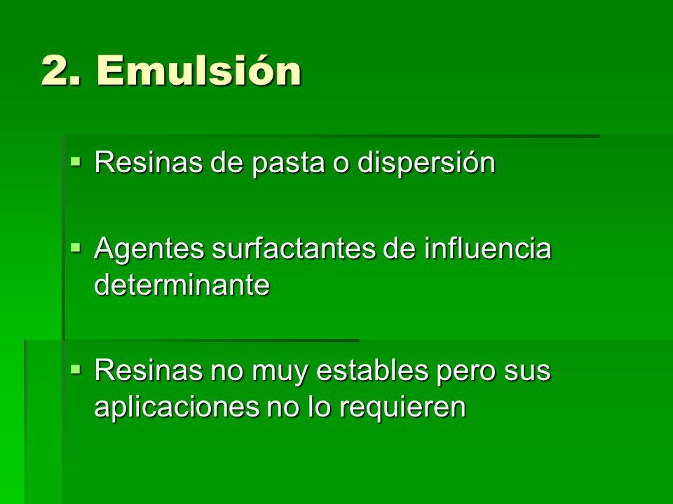 2. Emulsión Resinas de pasta o dispersión