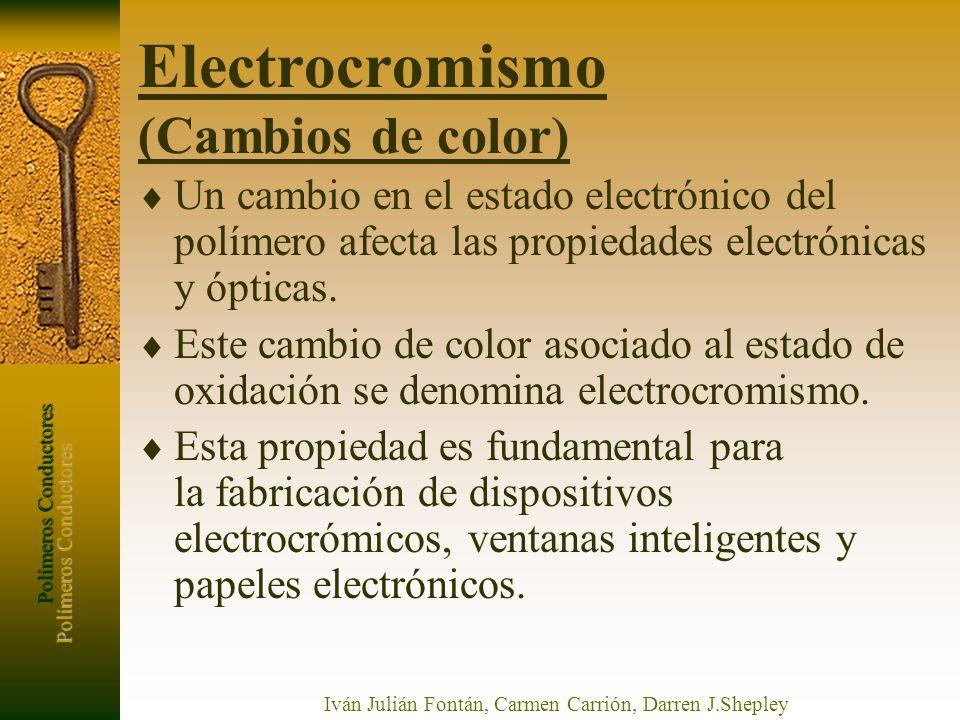 Electrocromismo (Cambios de color)
