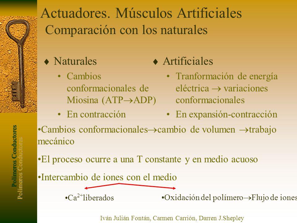 Actuadores. Músculos Artificiales