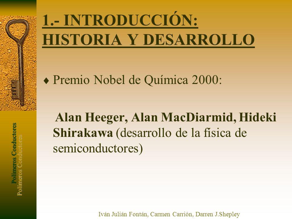 1.- INTRODUCCIÓN: HISTORIA Y DESARROLLO