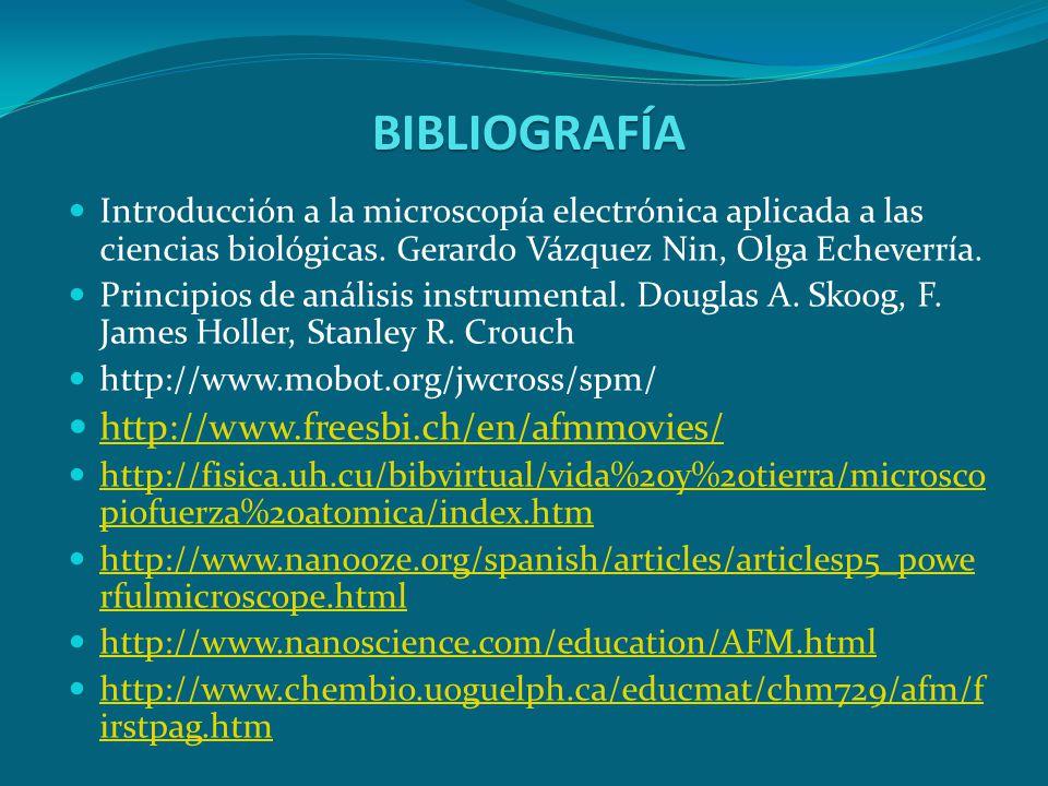 BIBLIOGRAFÍA http://www.freesbi.ch/en/afmmovies/