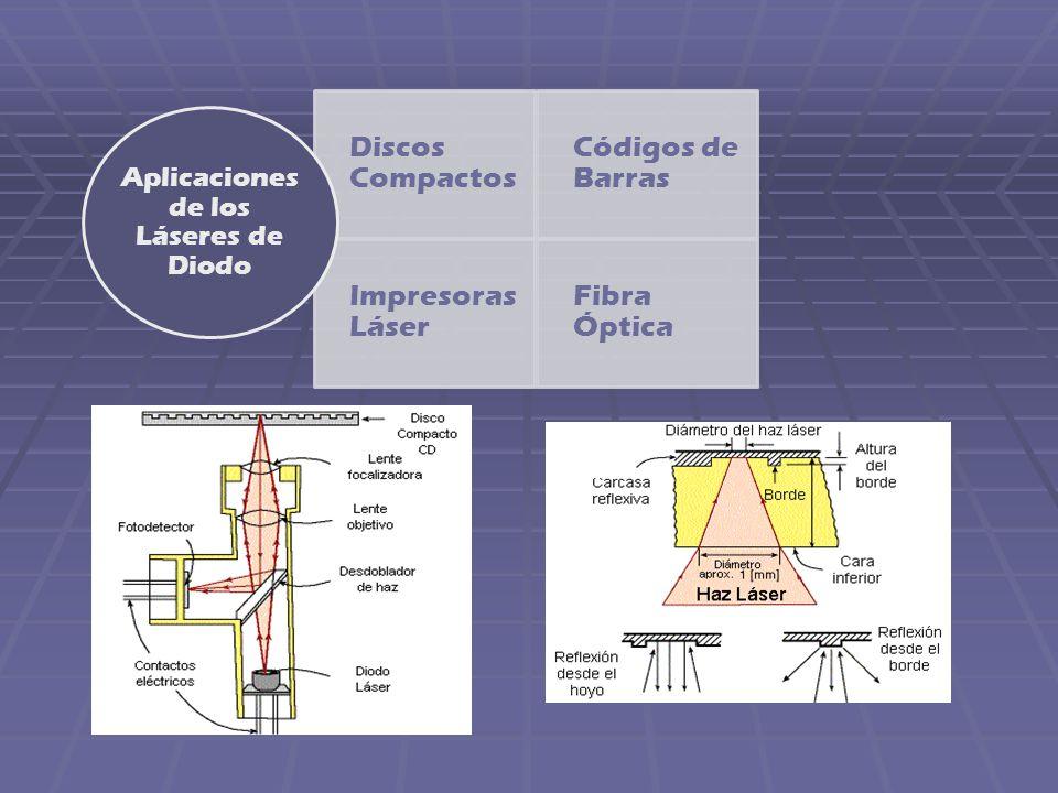 Aplicaciones de los Láseres de Diodo
