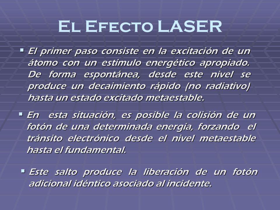 El Efecto LASER
