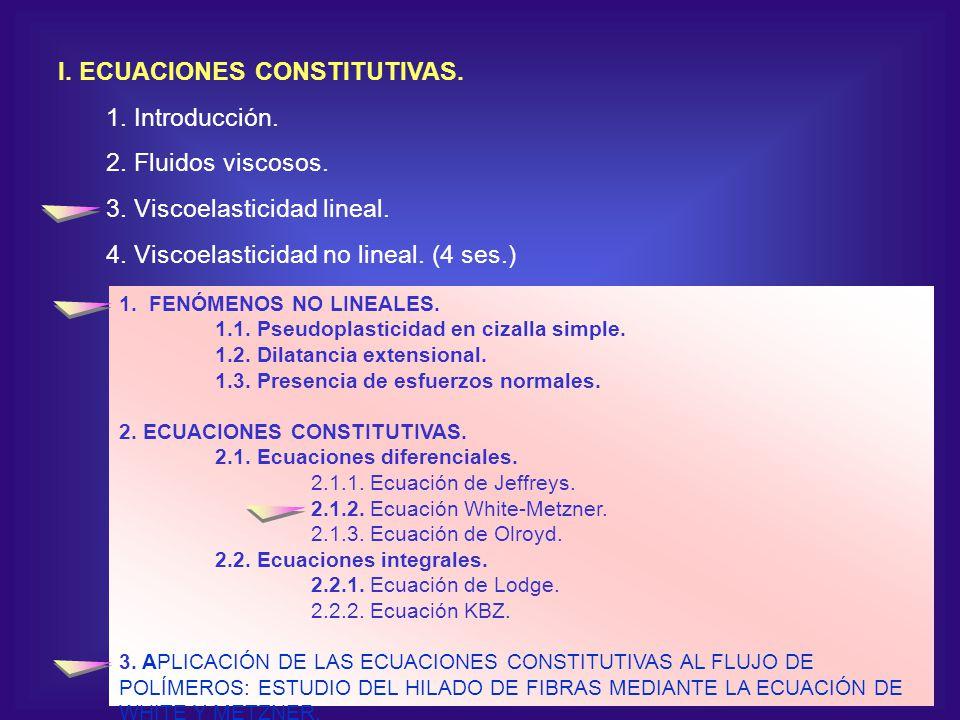 I. ECUACIONES CONSTITUTIVAS. 1. Introducción. 2. Fluidos viscosos.