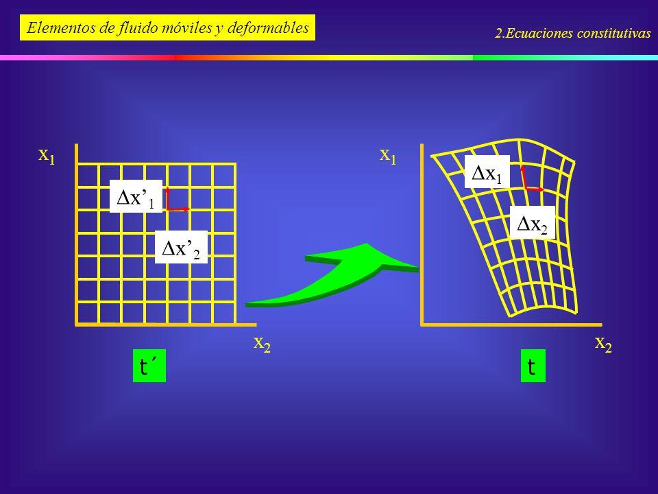 Elementos de fluido móviles y deformables