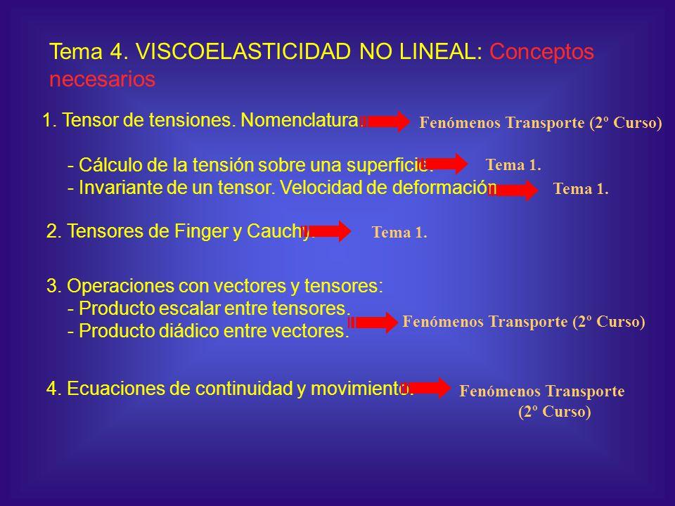 Tema 4. VISCOELASTICIDAD NO LINEAL: Conceptos necesarios