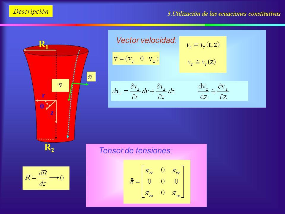 R1 R2 Vector velocidad: Tensor de tensiones: Descripción r q z