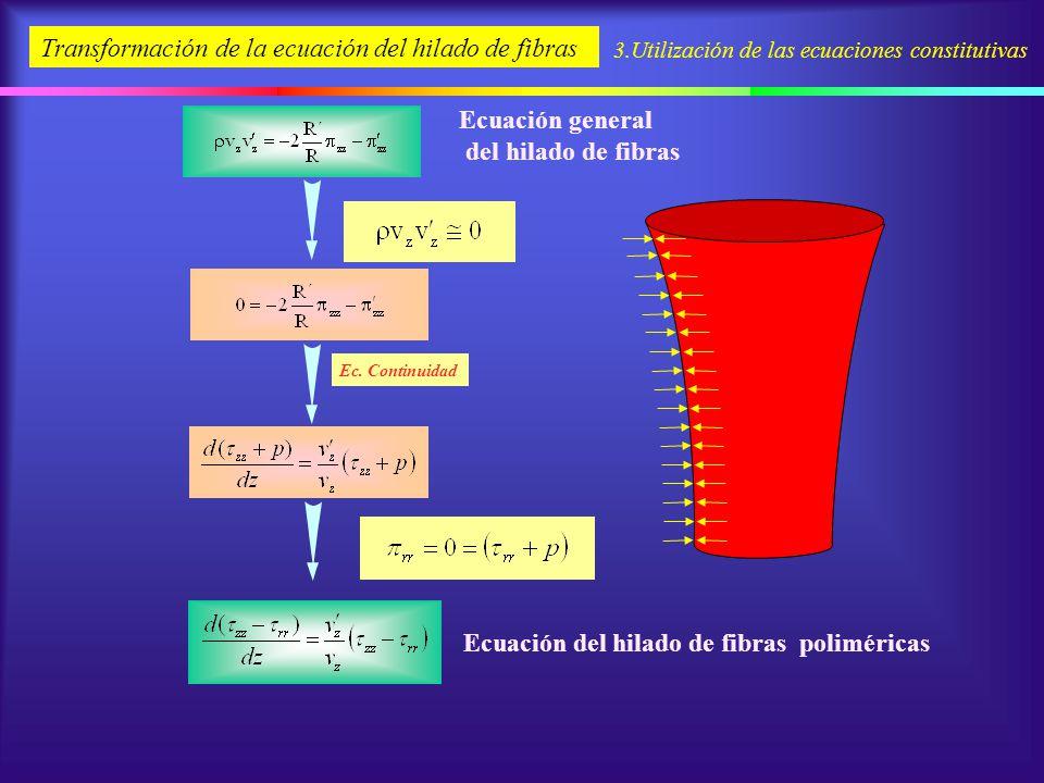 Transformación de la ecuación del hilado de fibras