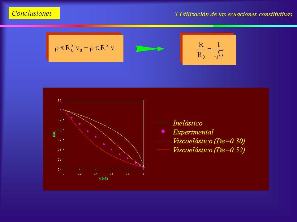 Conclusiones Inelástico Experimental Viscoelástico (De=0.30)